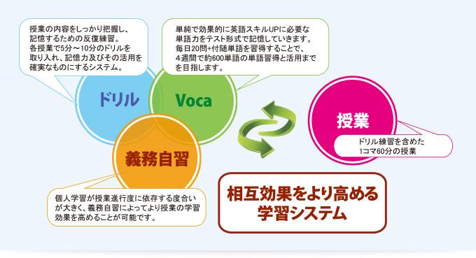 img_study3